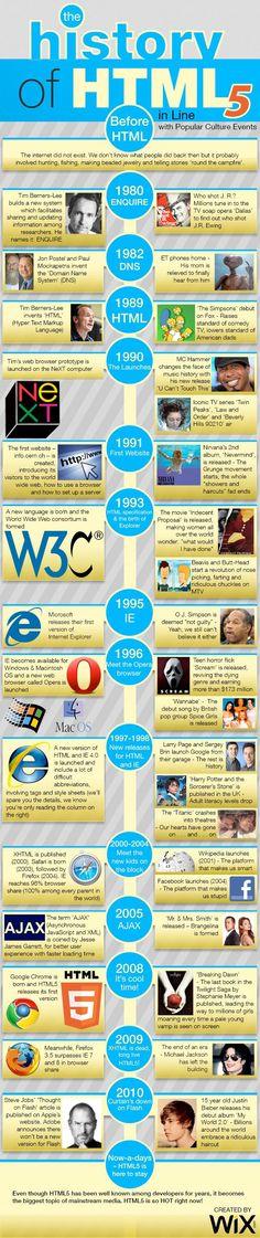 infografia:La historia del HTML5 en línea con eventos populares