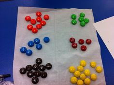M Fraction, Decimal, Percent Conversions - M Company's claim that 30% of the milk chocolate M in a bag are brown, 20% are red, 20% are yellow, 10% are orange, 10% are green, and 10% are blue. Is this true? How do you prove it? READ HOW TO PLAY HERE: http://www.mathfilefoldergames.com/mm-fraction-decimal-percent-conversions/