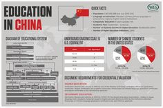 WENR-0316-Country Profile - China-2000px.fw