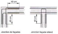 Junction detail