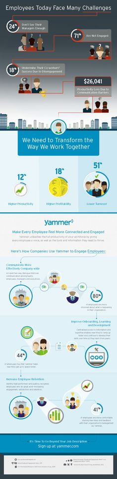Empower employees to go beyond their job descriptions [infographic]