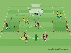 Soccer drill - training the first touch of the wing back - soccer Football Coaching Drills, Soccer Training Drills, Soccer Workouts, Soccer Drills, Soccer Tips, Soccer Games, Football Soccer, Volleyball Tips, Alabama Football