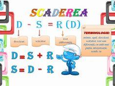S.T.R.U.M.F.: Planse matematica - strumfi Classroom Design, Classroom Decor, Numbers Preschool, Crafts For Kids, Activities, Math, 1st Grades, Crafts For Children, Math Resources
