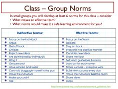 a description of small group communication in the elementary classroom The key communication statement to tell the group is: everyone heard the same message, yet everyone perceived the message differently this is why a great communication skill is to repeat back what you heard so the person talking can confirm if you heard it the way they meant it.