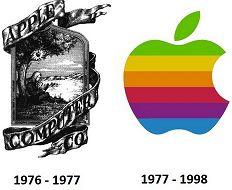 Storia dell'evoluzione del design dei loghi, dal... | All That Web by sixeleven