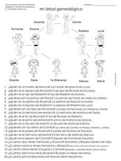 la familia spanish family tree questions worksheet learning spanish pinterest family trees. Black Bedroom Furniture Sets. Home Design Ideas
