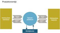 Elektronisk remiss mellan landsting för första gången efter kvalitetssäkring av Nordic Medtest - http://it-halsa.se/elektronisk-remiss-mellan-landsting-forsta-gangen-efter-kvalitetssakring-av-nordic-medtest/
