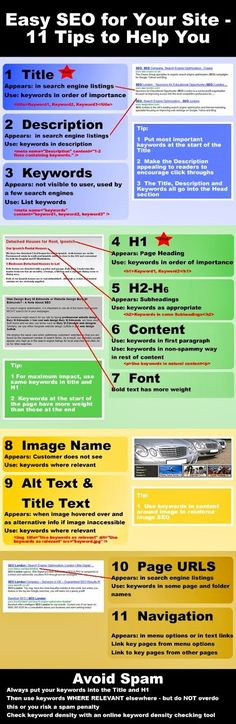 Easy #SEO for Your Site - 11 Tips to Help You [Infographic] #searchengineoptimization