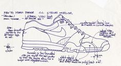 Tinker Hatfield sketches of the original Nike Trainer. #sneakers #tinker #nike #sketches