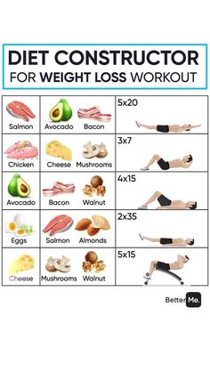 Weight gain and a higher cholesterol level are two of the biggest misconceptions about the ketogenic diet. To truly understand why the ketogenic diet will help you lose weight and lower your cholesterol level, . Hcg Kur, Health And Nutrition, Health Fitness, Fitness App, Health Diet, Fitness Diet, Nutrition Jobs, Child Nutrition, Egg And Grapefruit Diet