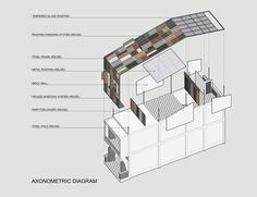 Image 26 of 35 from gallery of Vegan House / Block Architects. Diagram