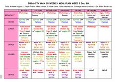 Fat Burning Meals Plan - Change Your Selfie: Insanity Max 30 Week 1 - We Have Developed The Simplest And Fastest Way To Preparing And Eating Delicious Fat Burning Meals Every Day For The Rest Of Your Life Insanity Meals, Insanity Max 30, Insanity Workout, Healthy Eating Meal Plan, Healthy Fats, Clean Eating, 21 Fix, Beachbody 21 Day Fix, 21 Day Fix Extreme