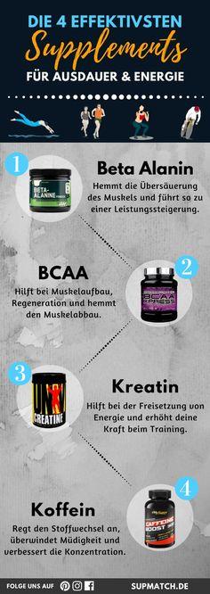 Supplements für Fitness Anfänger: Die 4 effektivsten Supplements für Ausdauer und Energie.