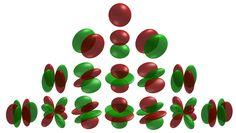 Spherical Harmonics: http://en.wikipedia.org/wiki/Spherical_harmonics , http://en.wikipedia.org/wiki/Spin-weighted_spherical_harmonics , http://en.wikipedia.org/wiki/Vector_spherical_harmonics