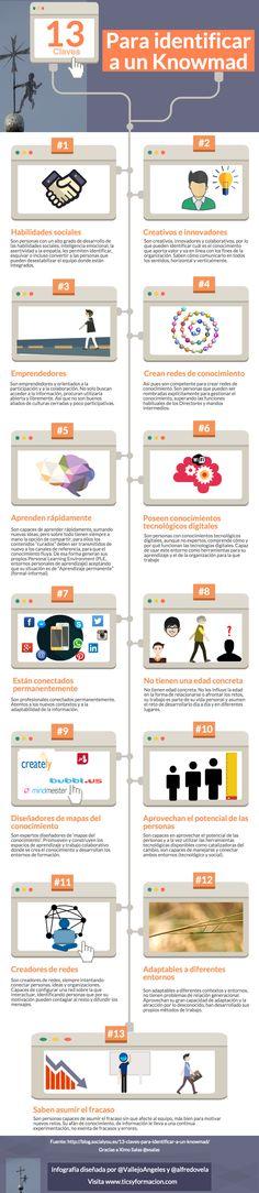 13 claves para detectar a un KnowMad #infografia