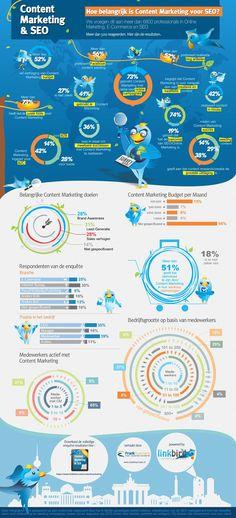 http://static-c.frankwatching.com/wp-content/uploads/2014/01/Het-belang-van-contentmarketing-voor-SEO-infographic.jpg