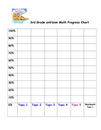 math worksheet : 3 md 2 worksheets envision 3rd grade topic 15  teaching math  : Envision Math 3rd Grade Worksheets