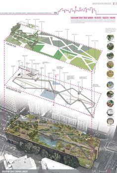 New urban landscape design graphics ideas Landscape Architecture Drawing, Landscape And Urbanism, Landscape Design Plans, Architecture Panel, Architecture Graphics, Urban Landscape, Architecture Portfolio, Architecture Diagrams, Architecture Tools