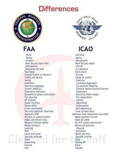 Diferencia entre comunicaciones FAA y ICAO