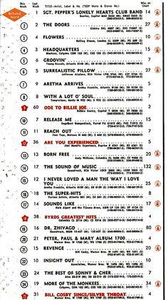 1967 Album Chart