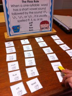 Practice the Floss Rule with this word sorting pack! $
