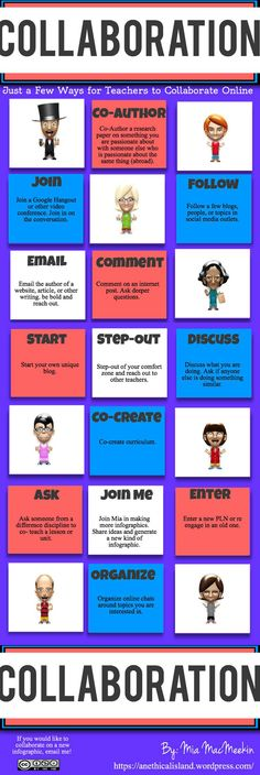 How teachers can collaborate online