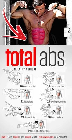 Get a perfect six pack this summer with this workout and the ultimate cutting st. - Get a perfect six pack this summer with this workout and the ultimate cutting stack combined togeth - Gym Workout Chart, Six Pack Abs Workout, Best Ab Workout, Gym Workout Tips, Workout Challenge, Six Pack Abs Men, Ultimate Workout, Insanity Workout, Intense Workout
