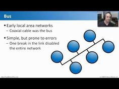 Common Physical Network Topologies