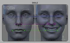 https://flic.kr/p/vSivgQ | Anatomy of Smile | Kickstarter: www.kickstarter.com/projects/sandiskondrats/head-and-neck...