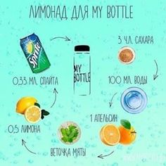 Pin on еда да да Smoothie Drinks, Smoothie Recipes, Smoothies, Summer Drinks, Cocktail Drinks, Cocktails, Pin On, Cooking Recipes, Healthy Recipes