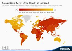 Corruption Across The World Visualised   According to Transparency International, nowhere on earth is deemed totally free of corruption. Somalia and North Korea in particular stand out on this map - both scored only 8 out of a potential perfect score of 100. Denmark, New Zealand, Finland and Sweden were rated the least corrupt nations worldwide, according to Transparency International. (15/10/15)    Marketing Environment > Macroenvironment > Political and Social