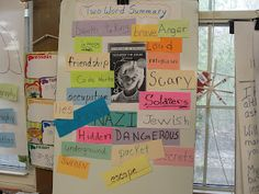 Great ideas for literacy activities with Number the Stars by Lois Lowry