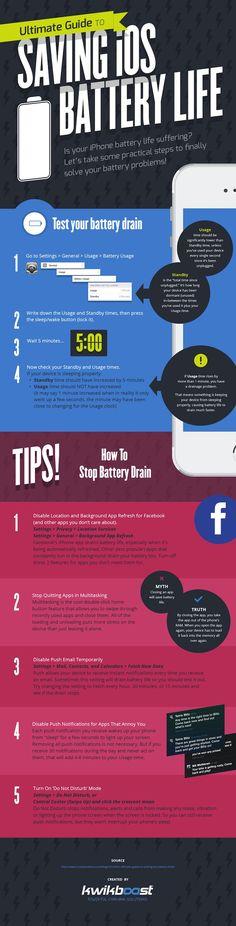batteria-cellulare come evitare di scaricare in fretta la batteria del telefono!