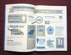 annual report design - Google Search