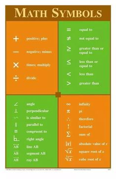 Math symbols in English. I found it very interesting and useful. Students will love it!