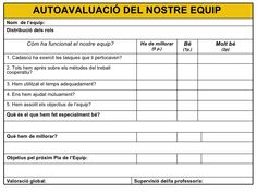 Ejemplo de documento para evaluar individualmente ( autoevaluacion) cuando se ha trabajado mediante ABP Cooperative Learning Strategies, Project Based Learning, Science For Kids, Educational Activities, Teamwork, Assessment, Classroom, Teacher, Math