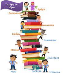 Αποτέλεσμα εικόνας για τα μερη του λογου Mario, Education, School, Fictional Characters, Greek, Onderwijs, Fantasy Characters, Learning, Greece