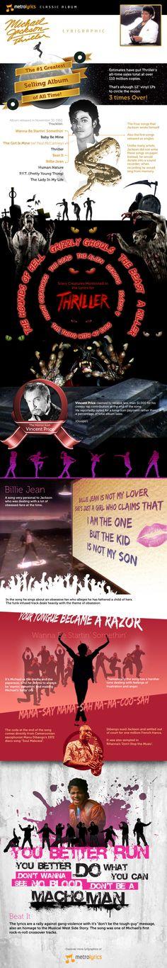 Michael Jackson - Thriller Lyrigraphic #Infographic Lyrics from www.MetroLyrics.com