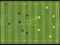 Situação 6 x 4, posse de bola e transição Situação 6 x 4, posse de bola e transição - YouTube Soccer Coaching, Soccer Training, Barcelona Training, Sports, Youtube, Drills, Videos, Soccer Practice, Football Pitch