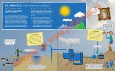 Winactie Wonderwel – leerzaam kinderboek over drinkwater, drollen en draaiende magneten. Maak kans op het boek