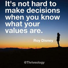 Are your values clear?