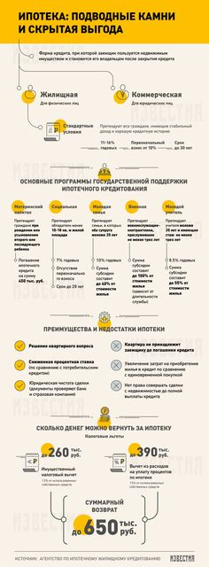 финансы – Finance tips, saving money, budgeting planner Savings Planner, Budget Planner, Business Notes, Business Marketing, Before I Forget, Finance Tips, Helping People, Planer, Fun Facts
