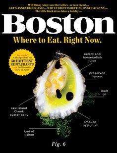 The Process: Boston Magazine's Recent Redesign