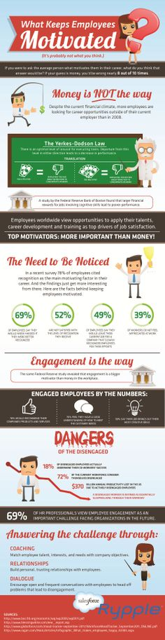 What Keeps Employees Motivated  #Brainspotting #HR #HRinsights #infographic #EmployeeEngagement