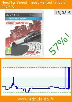 Need for Speed : most wanted [import anglais] (Jeu vidéo). Réduction de 57%! Prix actuel 18,05 €, l'ancien prix était de 41,77 €. https://www.adquisitio.fr/electronic-arts/need-for-speed-most-43