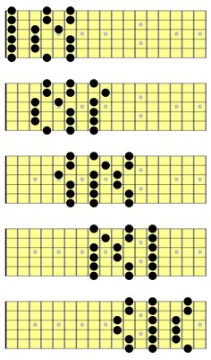 3 Notes Per String Pentatonic Scales