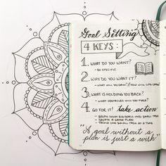 The 4 Keys to Goal Setting