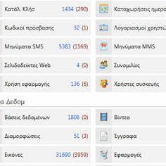 Ανάκτηση Διαγραμμένων δεδομένων από iOS Android κα - Community - Google+