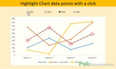 How To Create A Panel Chart In Excel  Chart Create And Microsoft