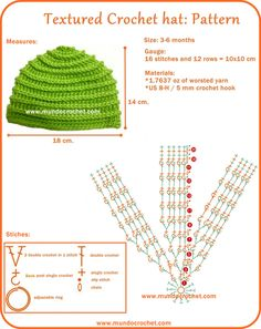 Textured crochet baby hat, graph and pattern in English
